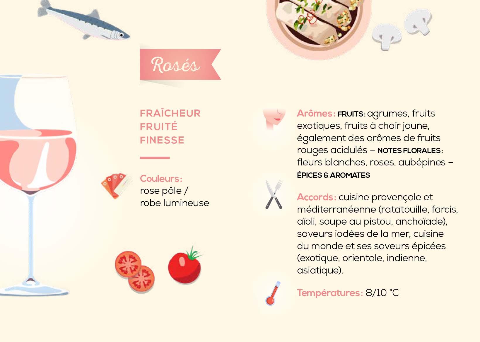 dégustation vin rosés de provence