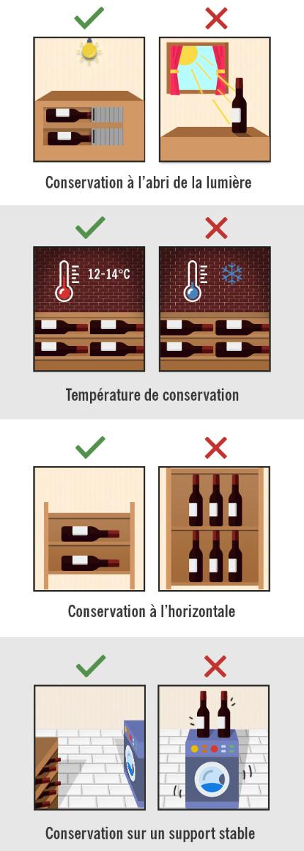 infographie conserver son vin