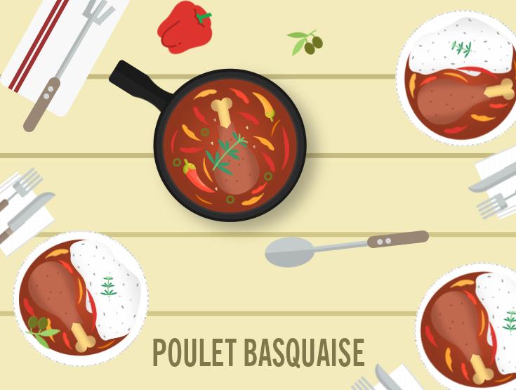 poulet basquaise flat design